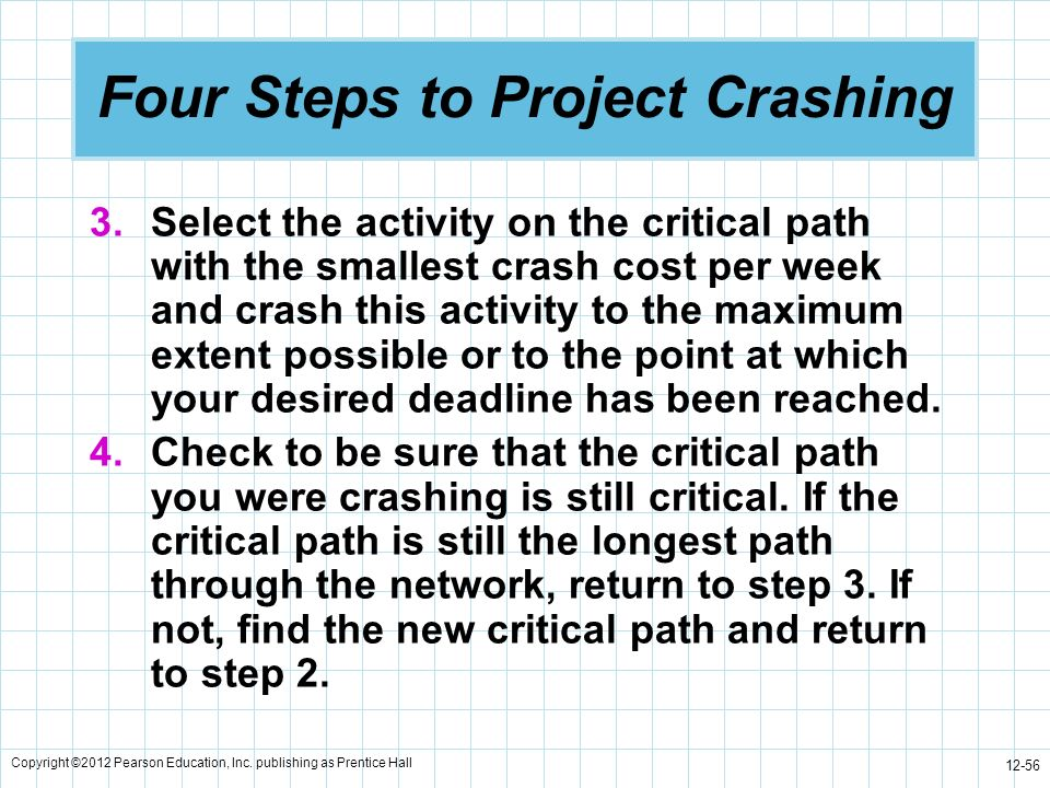 Copyright ©2012 Pearson Education, Inc. publishing as Prentice Hall 12-56 Four Steps to Project Crashing 3.Select the activity on the critical path wi
