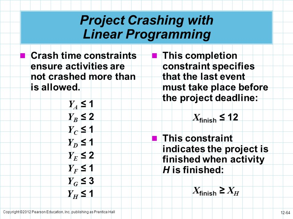 Copyright ©2012 Pearson Education, Inc. publishing as Prentice Hall 12-64 Project Crashing with Linear Programming Crash time constraints ensure activ