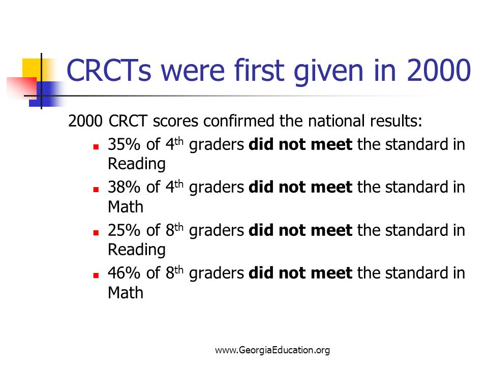 www.GeorgiaEducation.org CRCTs were first given in 2000 2000 CRCT scores confirmed the national results: 35% of 4 th graders did not meet the standard