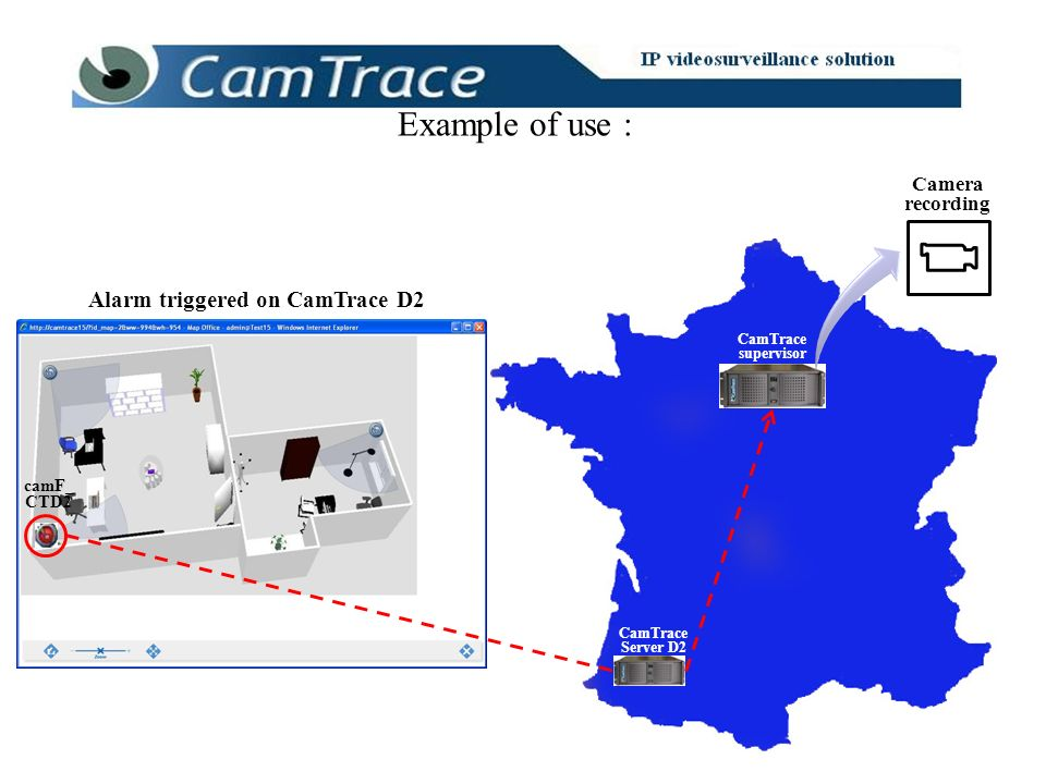 CamTrace Server D2 CamTrace supervisor Example of use : Camera recording Alarm triggered on CamTrace D2 camF_ CTD2