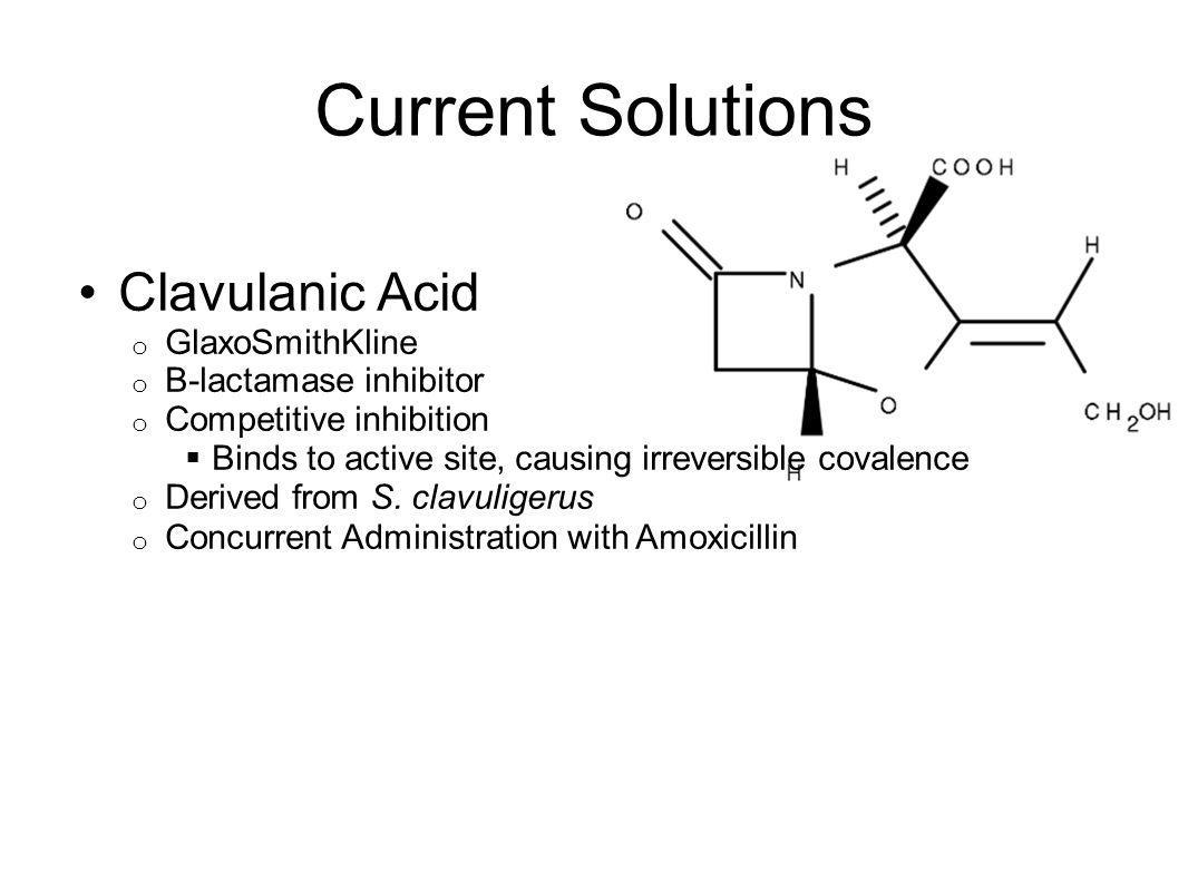 Current Solutions Clavulanic Acid o GlaxoSmithKline o B-lactamase inhibitor o Competitive inhibition Binds to active site, causing irreversible covale