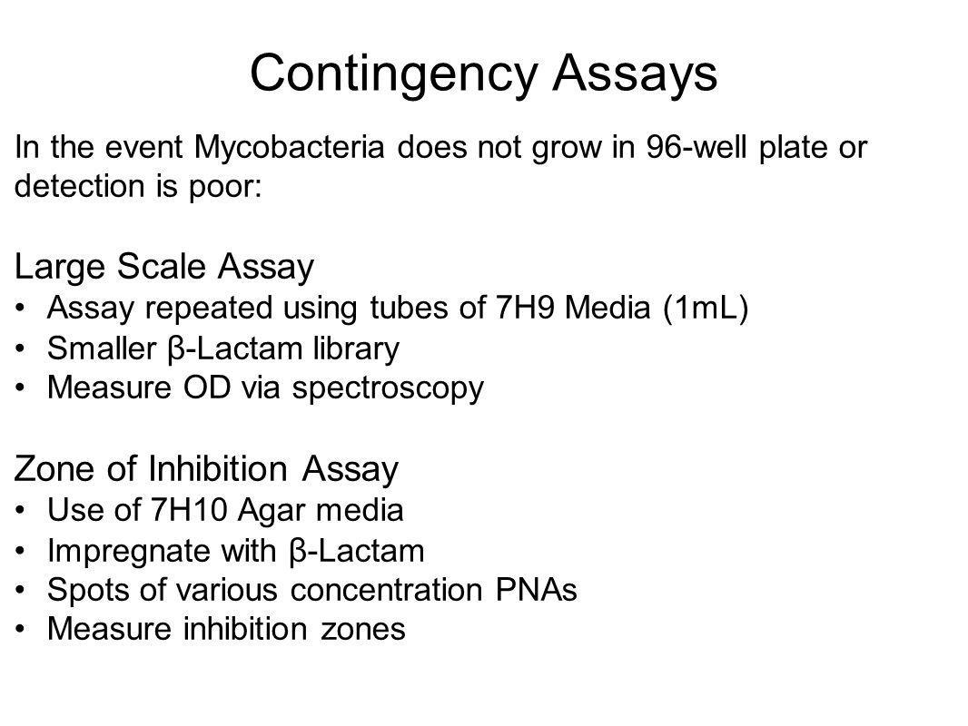 Contingency Assays In the event Mycobacteria does not grow in 96-well plate or detection is poor: Large Scale Assay Assay repeated using tubes of 7H9