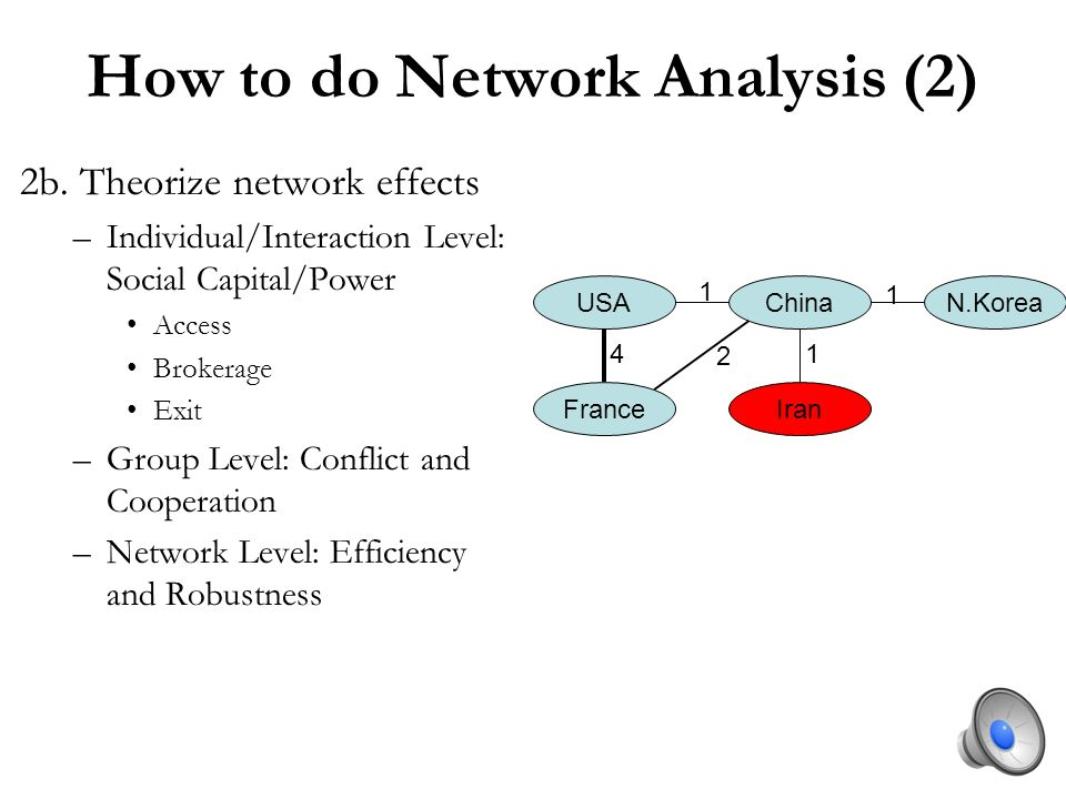 How to do Network Analysis (3) 3. Measure and analyze –Conceptual –Graphs
