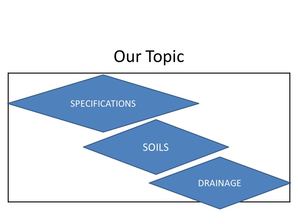 Our Topic SOILS DRAINAGE SPECIFICATIONS