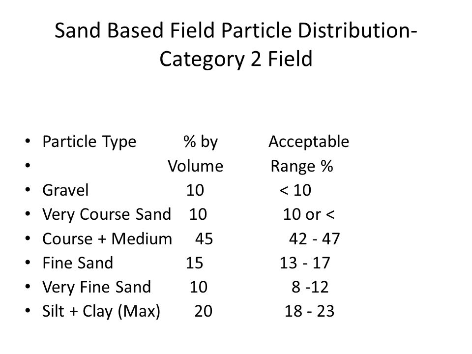 Sand Based Field Particle Distribution- Category 2 Field Particle Type % by Acceptable Volume Range % Gravel 10 < 10 Very Course Sand 10 10 or < Cours