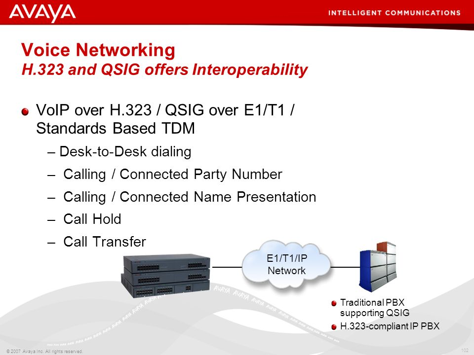 101 © 2007 Avaya Inc. All rights reserved. Voice Networking H.323 and QSIG Offers Interoperability QSIG signaling over E1/T1 delivers: –Standards-base