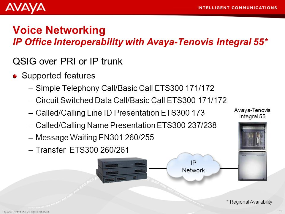 102 © 2007 Avaya Inc. All rights reserved. Voice Networking H.323 and QSIG offers Interoperability VoIP over H.323 / QSIG over E1/T1 / Standards Based