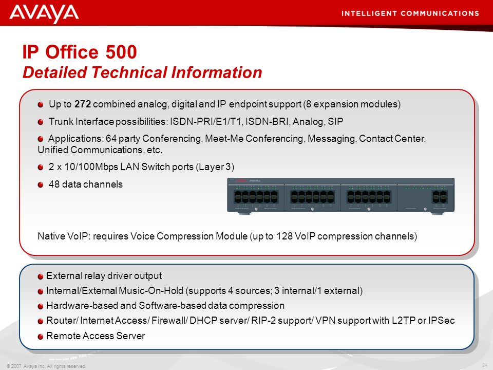 23 © 2007 Avaya Inc. All rights reserved. IP Office 412 Detailed Technical Information External relay driver output Internal/External Music-On-Hold Ha