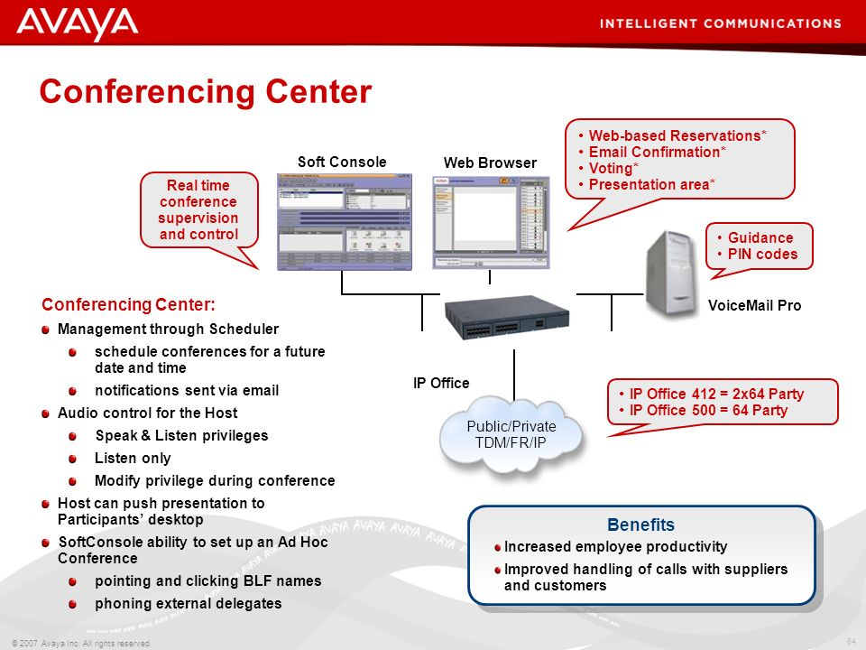 63 © 2007 Avaya Inc. All rights reserved. Easy Call Set-up & Control for Conferences VoiceMail Pro complements conference bridge on IP Office by addin