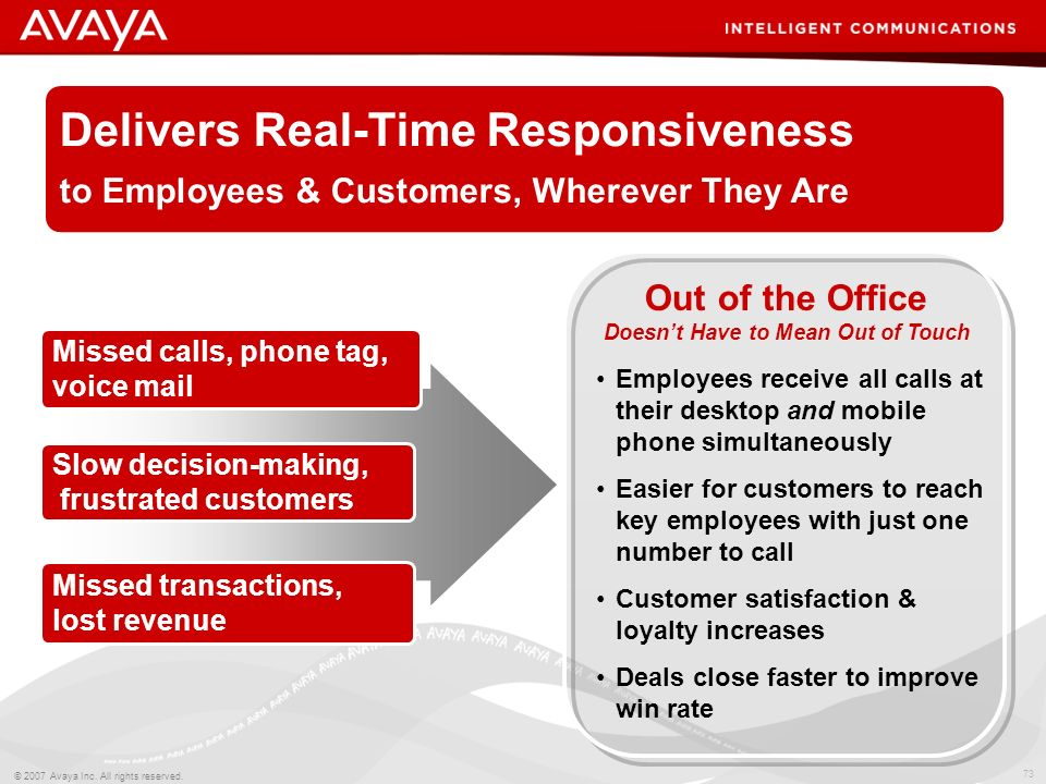 72 © 2007 Avaya Inc. All rights reserved. Delivers Real-Time Responsiveness Help Ensure Non-Stop Productivity Enables Full-Time Telework A Unique and