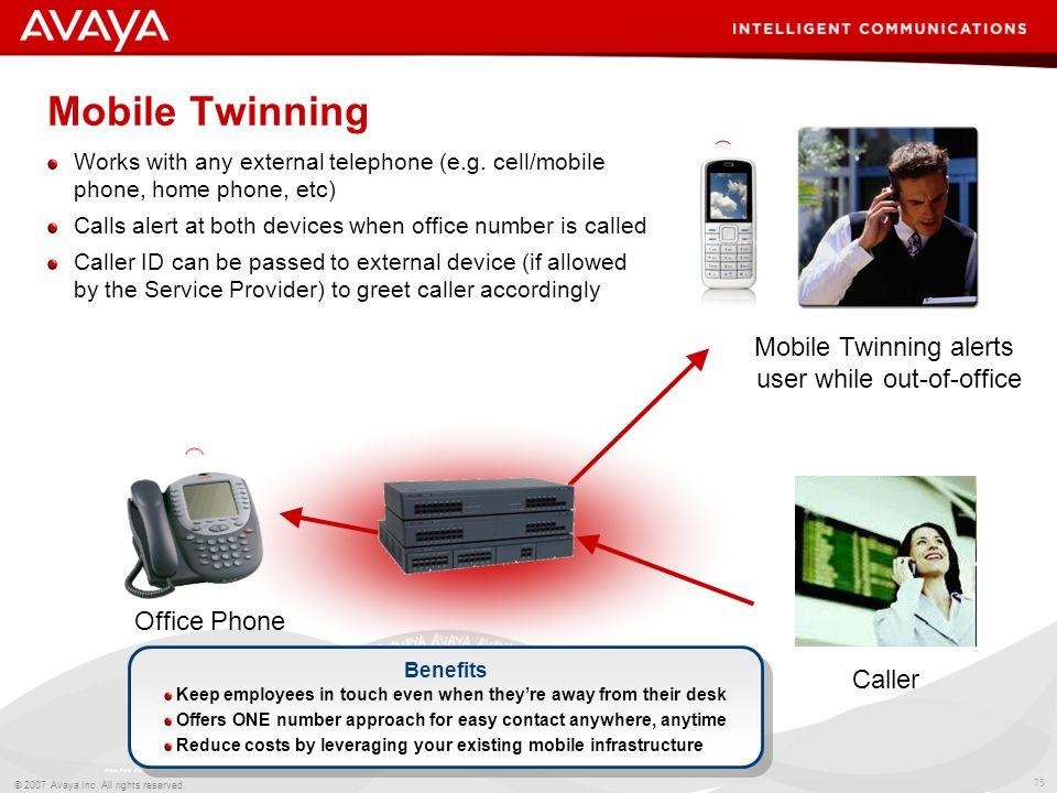 74 © 2007 Avaya Inc. All rights reserved. When your desk phone rings, so does your mobile phone Transfer from mobile to office phone and not drop the