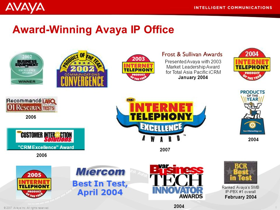 7 © 2007 Avaya Inc. All rights reserved. Growth through Acquisition and Partnership VPNet Technologies Cyber IQ Systems Quintus Corporation Vista Info