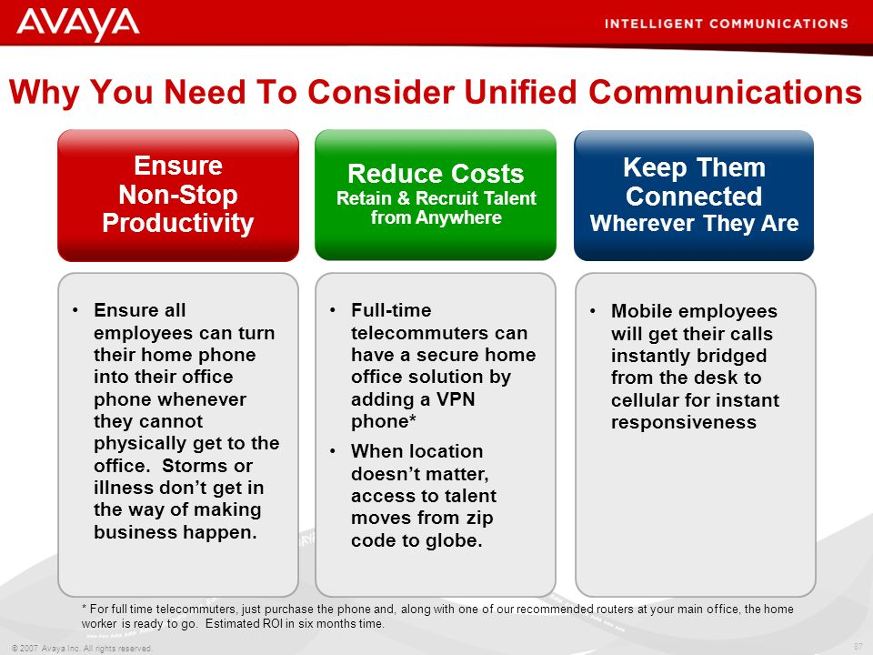 86 © 2007 Avaya Inc. All rights reserved. Unified Communications A Closer Look Part-Time Teleworking Full-Time Teleworking Mobile Employees Mobility &