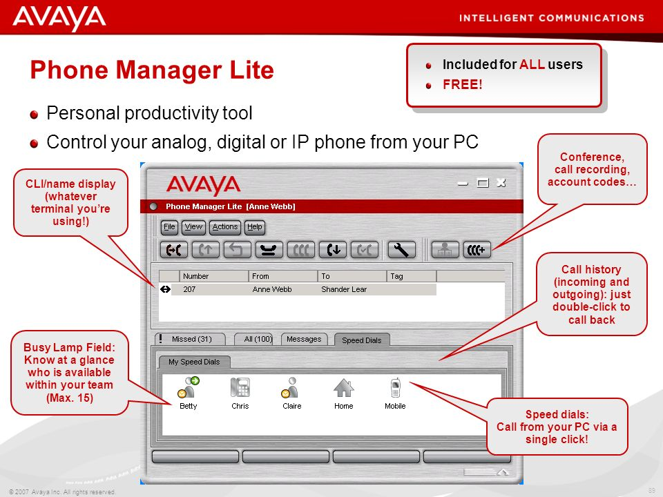 88 © 2007 Avaya Inc. All rights reserved. Desktop Communications Solutions Simplifying access to communications via PC-based interfaces –Phone Manager