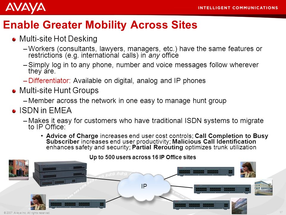 96 © 2007 Avaya Inc. All rights reserved. Seamlessly Expand Your Business 3 digit desk to desk dialing View your colleagues status – wherever they are