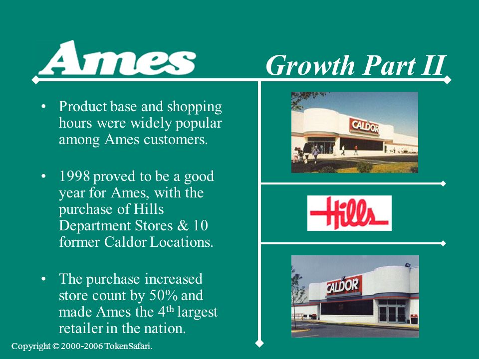 Growth Part II Product base and shopping hours were widely popular among Ames customers.