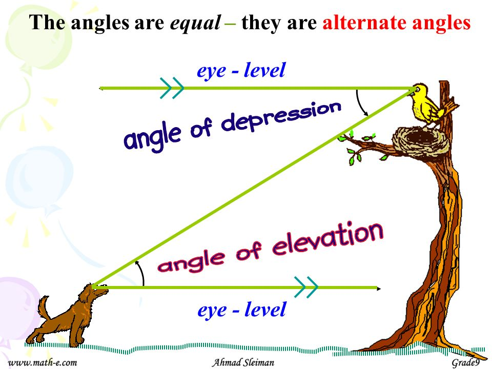 The angles are equal – they are alternate angles