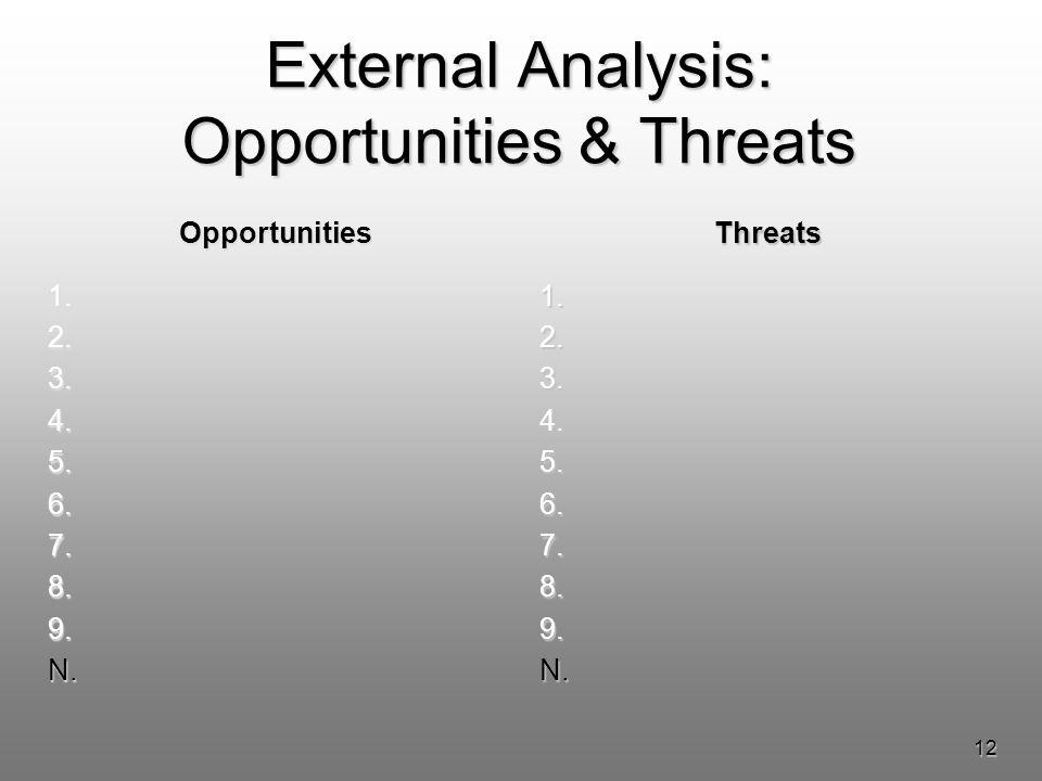 12 External Analysis: Opportunities & Threats Opportunities 1.