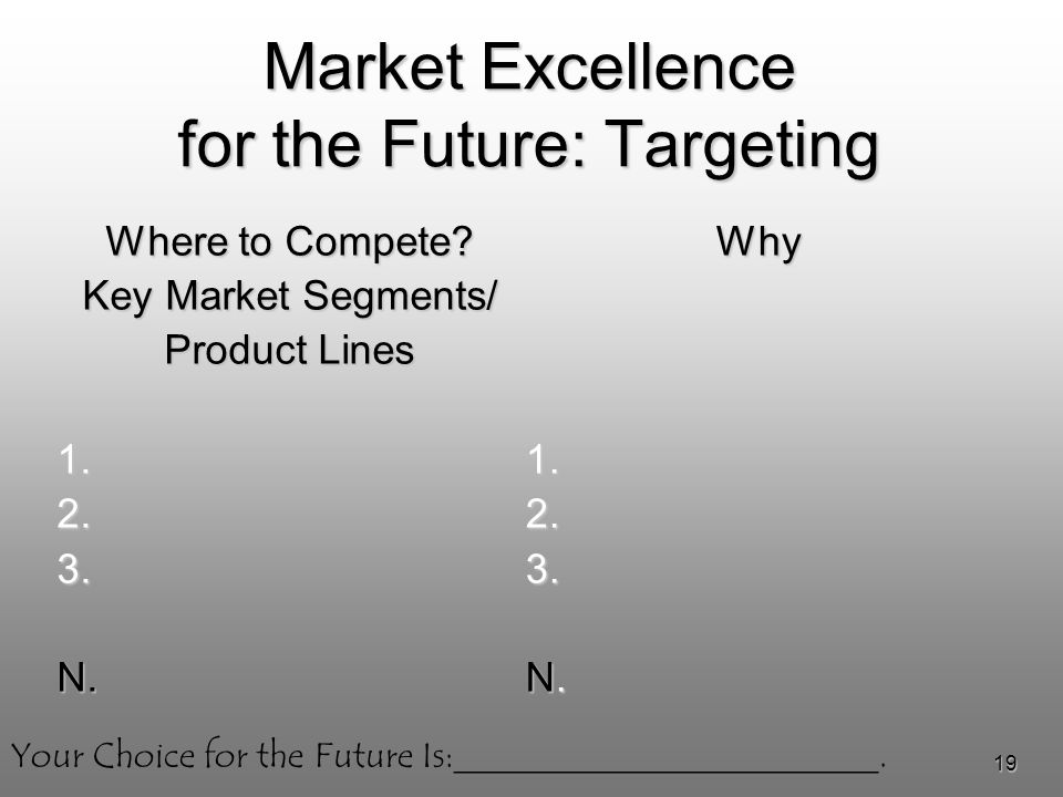 19 Market Excellence for the Future: Targeting Where to Compete.