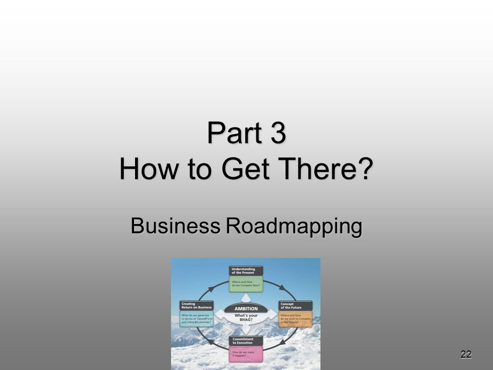 22 Part 3 How to Get There Business Roadmapping