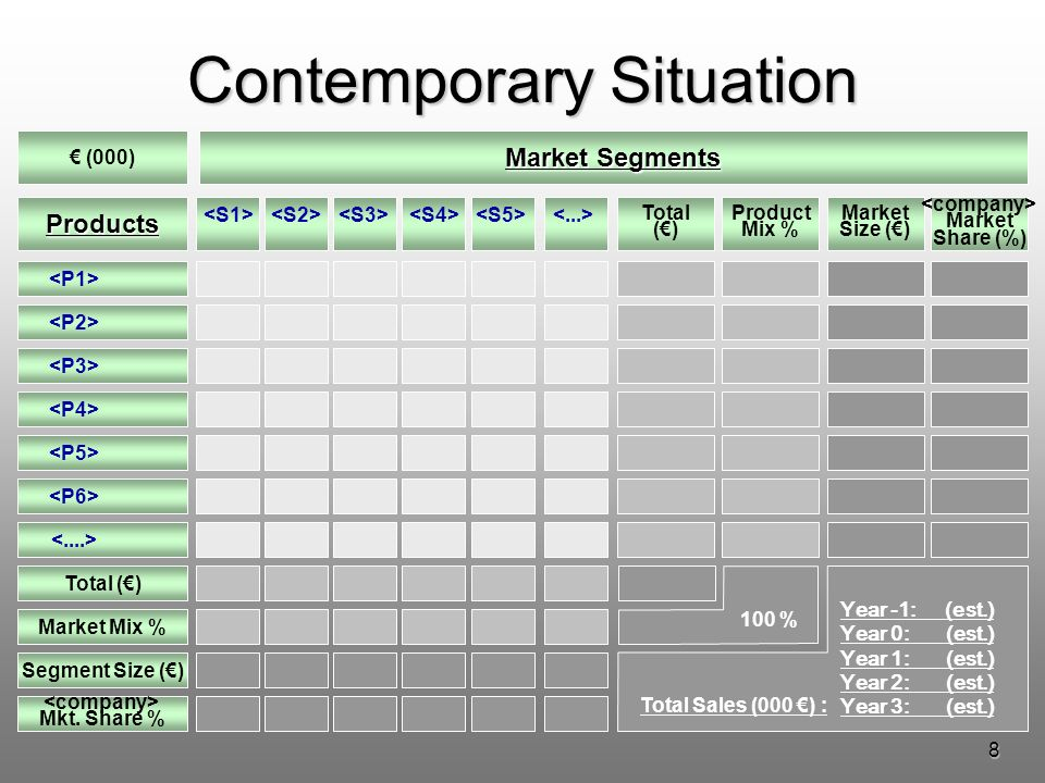 8 Contemporary Situation Market Mix % Segment Size () Mkt.