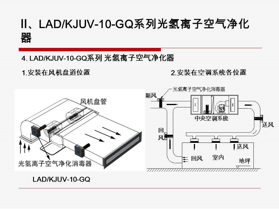 LAD/KJUV-10-GQ 4. LAD/KJUV-10-GQ 1. 2. LAD/KJUV-10-GQ