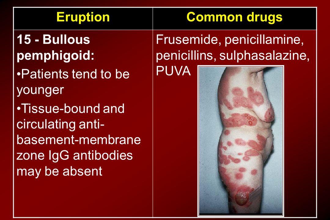 Common drugsEruption Frusemide, penicillamine, penicillins, sulphasalazine, PUVA 15 - Bullous pemphigoid: Patients tend to be younger Tissue-bound and