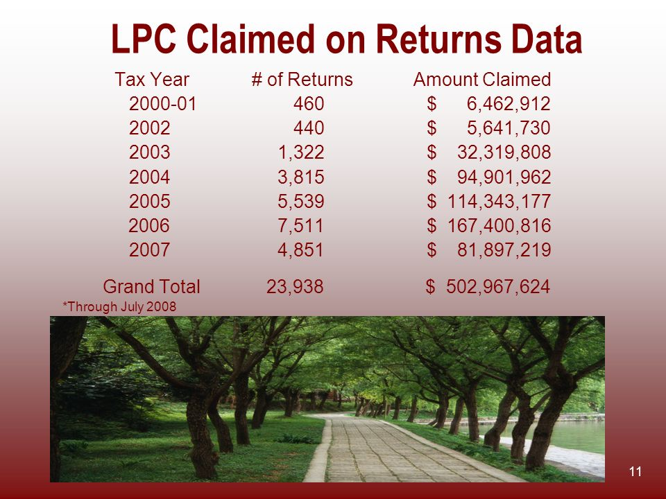 11 LPC Claimed on Returns Data Tax Year # of Returns Amount Claimed 2000-01 460 $ 6,462,912 2002 440 $ 5,641,730 2003 1,322 $ 32,319,808 2004 3,815 $