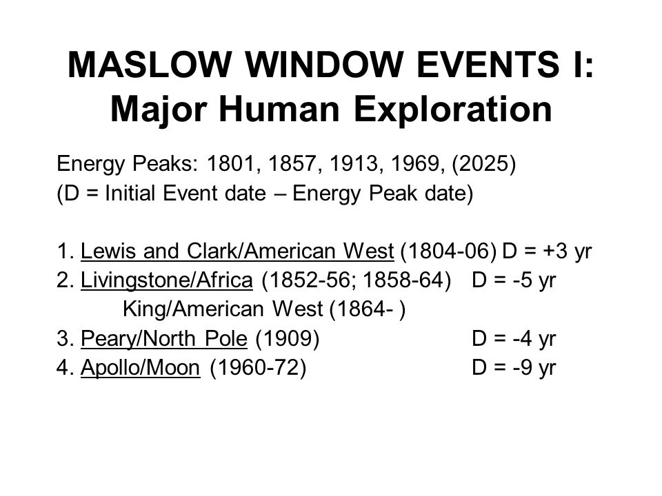 MASLOW WINDOW EVENTS I: Major Human Exploration Energy Peaks: 1801, 1857, 1913, 1969, (2025) (D = Initial Event date – Energy Peak date) 1.