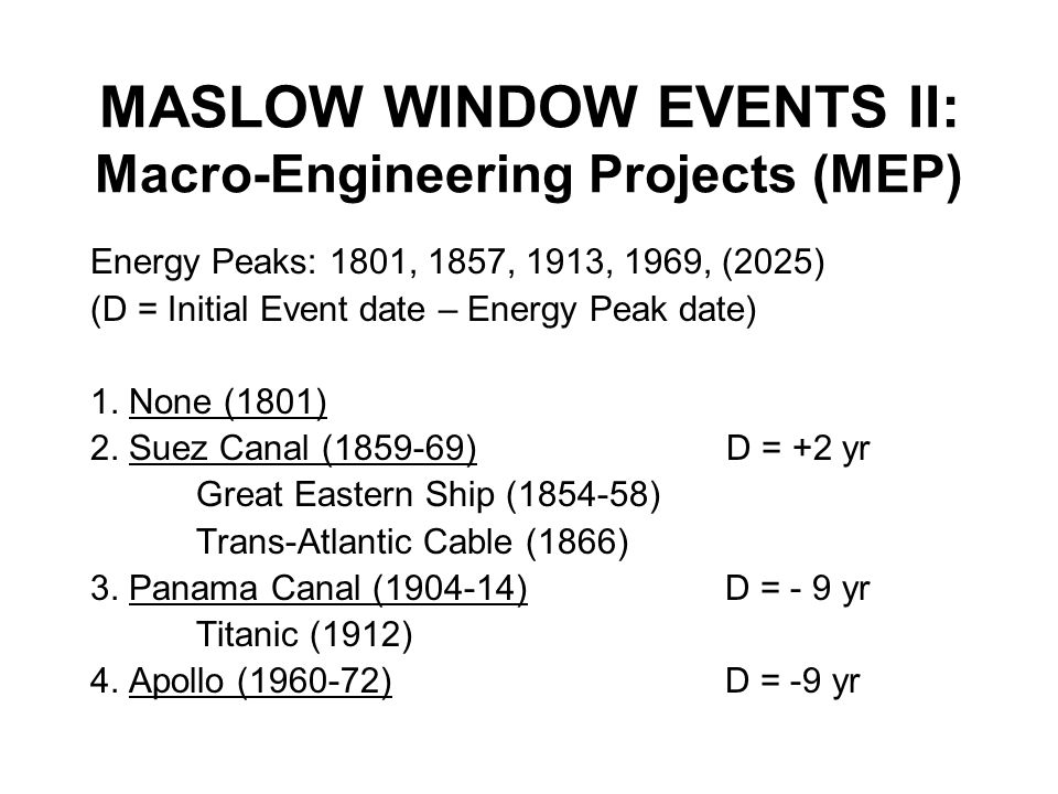 MASLOW WINDOW EVENTS II: Macro-Engineering Projects (MEP) Energy Peaks: 1801, 1857, 1913, 1969, (2025) (D = Initial Event date – Energy Peak date) 1.