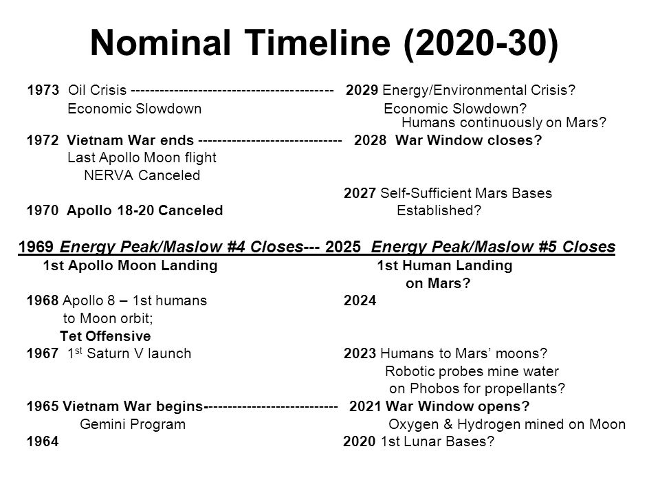 Nominal Timeline (2020-30) 1973 Oil Crisis ------------------------------------------ 2029 Energy/Environmental Crisis.