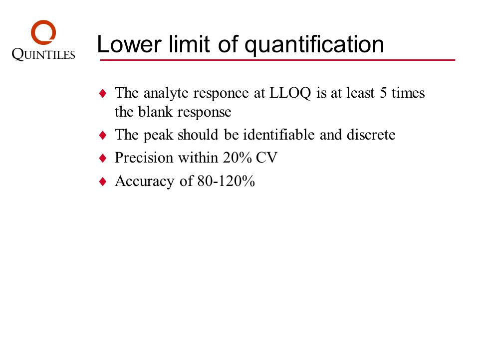 Lower limit of quantification The analyte responce at LLOQ is at least 5 times the blank response The peak should be identifiable and discrete Precisi