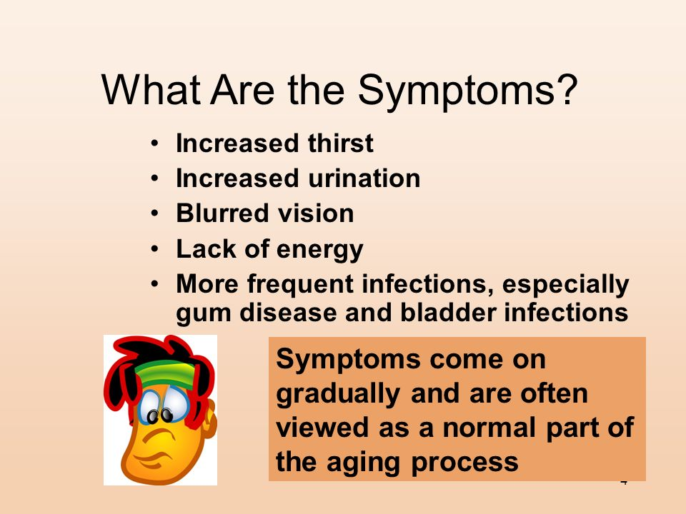 4 What Are the Symptoms.
