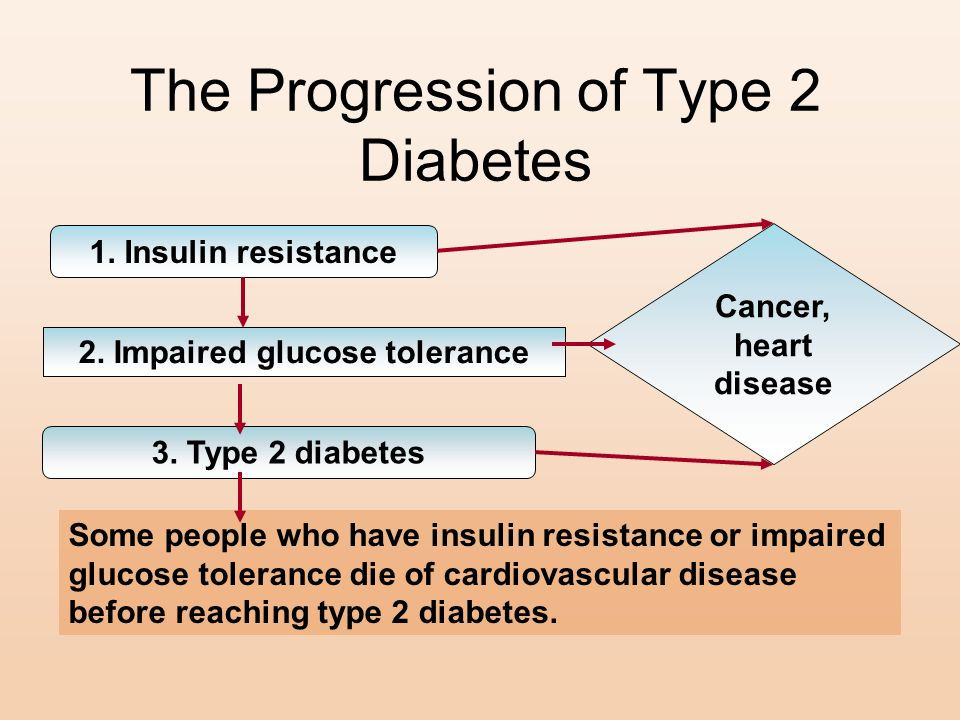 The Progression of Type 2 Diabetes Some people who have insulin resistance or impaired glucose tolerance die of cardiovascular disease before reaching type 2 diabetes.