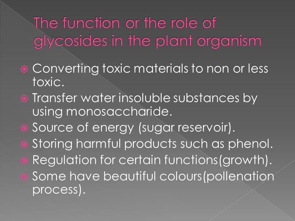 4.Isothiocyanate group of glycoside ( sulfur glycoside or thio glycoside ) 1.