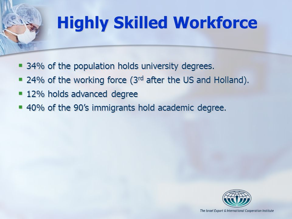 Highly Skilled Workforce 34% of the population holds university degrees.