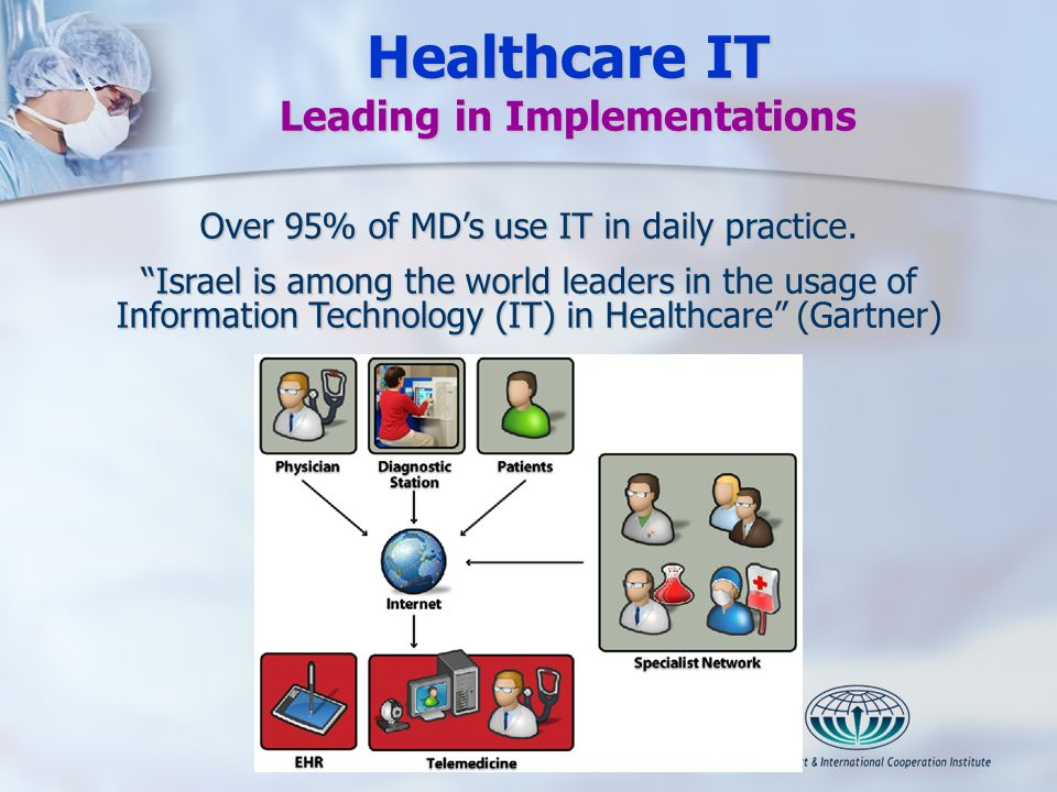 Healthcare IT Leading in Implementations Over 95% of MDs use IT in daily practice.