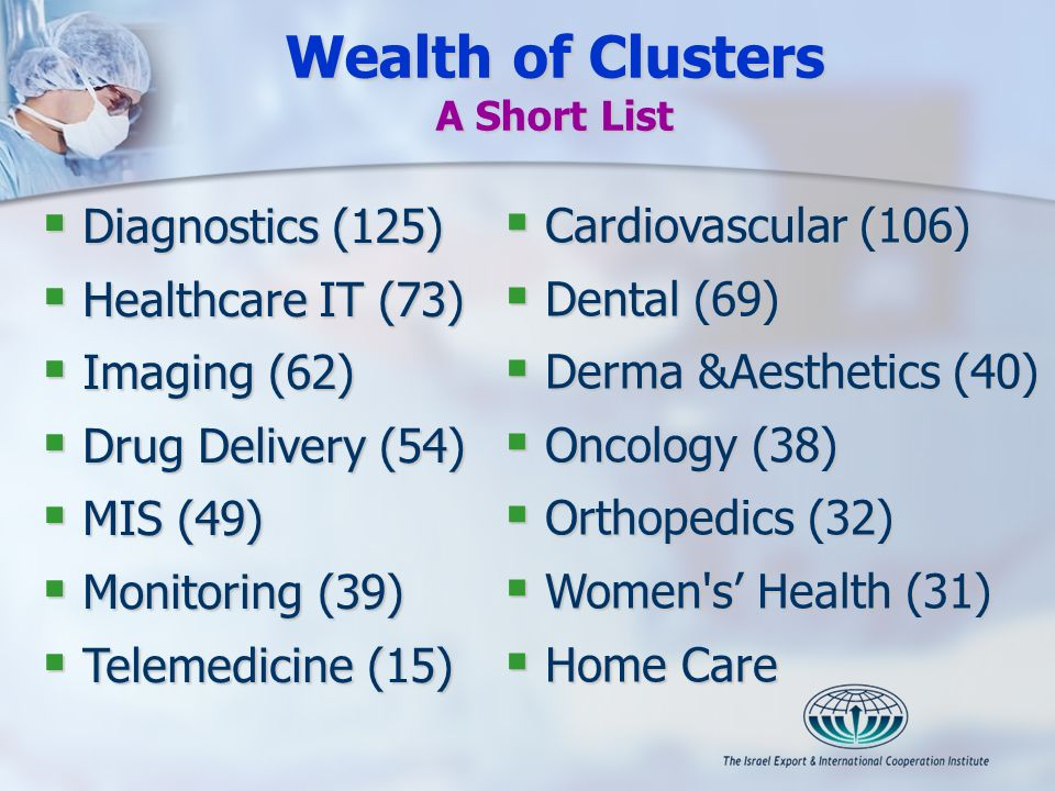 Wealth of Clusters A Short List Diagnostics (125) Diagnostics (125) Healthcare IT (73) Healthcare IT (73) Imaging (62) Imaging (62) Drug Delivery (54)