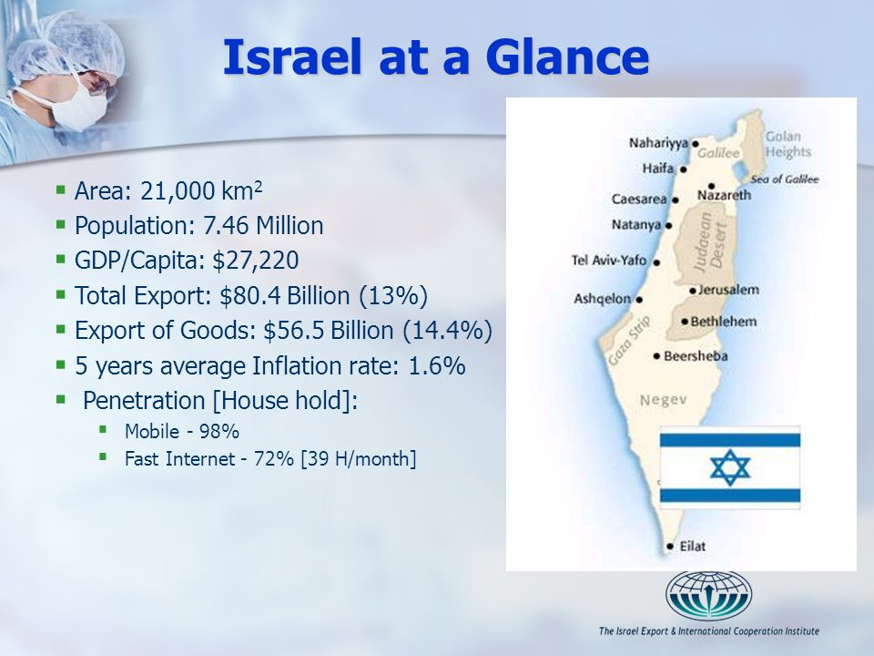 Israel at a Glance Area: 21,000 km 2 Population: 7.46 Million GDP/Capita: $27,220 Total Export: $80.4 Billion (13%) Export of Goods: $56.5 Billion (14.4%) 5 years average Inflation rate: 1.6% Penetration [House hold]: Mobile - 98% Fast Internet - 72% [39 H/month]