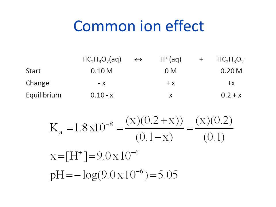 Common ion effect HC 2 H 3 O 2 (aq) H + (aq)+HC 2 H 3 O 2 - Start0.10 M0 M0.20 M Change- x+ x Equilibrium0.10 - xx0.2 + x