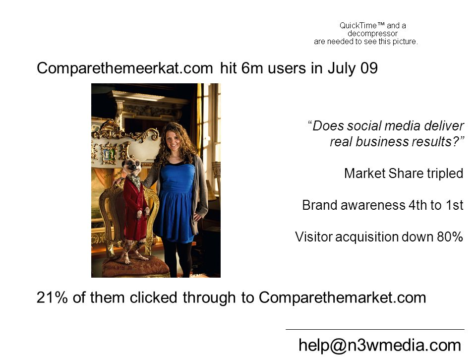 help@n3wmedia.com Compare the Meerkat 2 Does social media deliver real business results? Market Share tripled Brand awareness 4th to 1st Visitor acqui