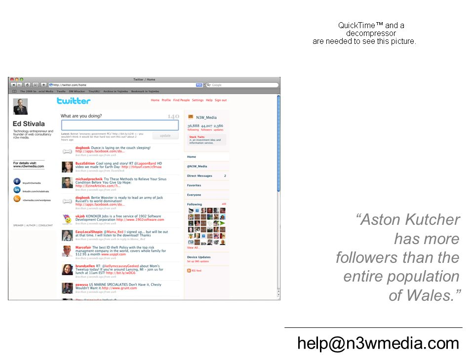 help@n3wmedia.com Twitter Aston Kutcher has more followers than the entire population of Wales.