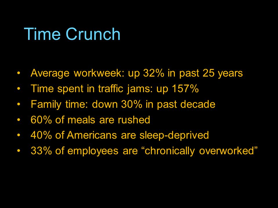 Time Crunch Average workweek: up 32% in past 25 years Time spent in traffic jams: up 157% Family time: down 30% in past decade 60% of meals are rushed 40% of Americans are sleep-deprived 33% of employees are chronically overworked