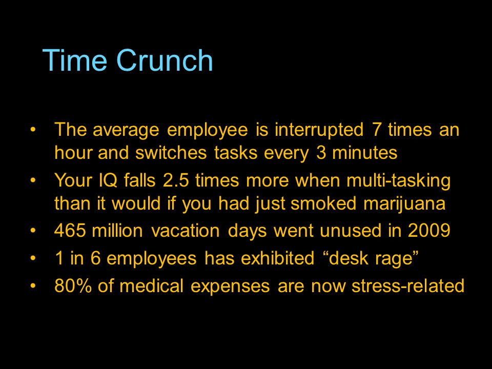 Time Crunch The average employee is interrupted 7 times an hour and switches tasks every 3 minutes Your IQ falls 2.5 times more when multi-tasking than it would if you had just smoked marijuana 465 million vacation days went unused in 2009 1 in 6 employees has exhibited desk rage 80% of medical expenses are now stress-related