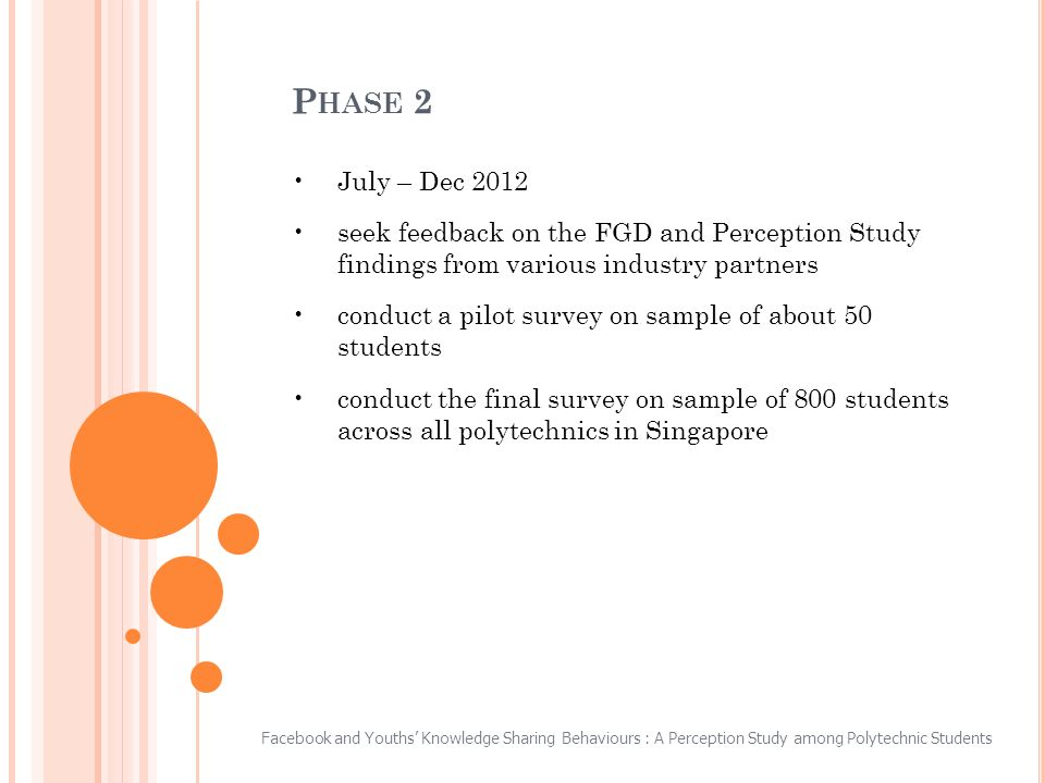 P HASE 2 July – Dec 2012 seek feedback on the FGD and Perception Study findings from various industry partners conduct a pilot survey on sample of about 50 students conduct the final survey on sample of 800 students across all polytechnics in Singapore Facebook and Youths Knowledge Sharing Behaviours : A Perception Study among Polytechnic Students