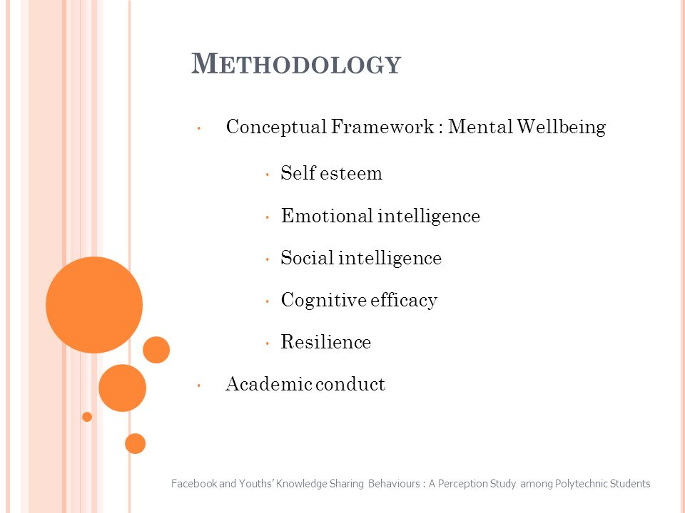 Conceptual Framework : Mental Wellbeing Self esteem Emotional intelligence Social intelligence Cognitive efficacy Resilience Academic conduct M ETHODOLOGY Facebook and Youths Knowledge Sharing Behaviours : A Perception Study among Polytechnic Students