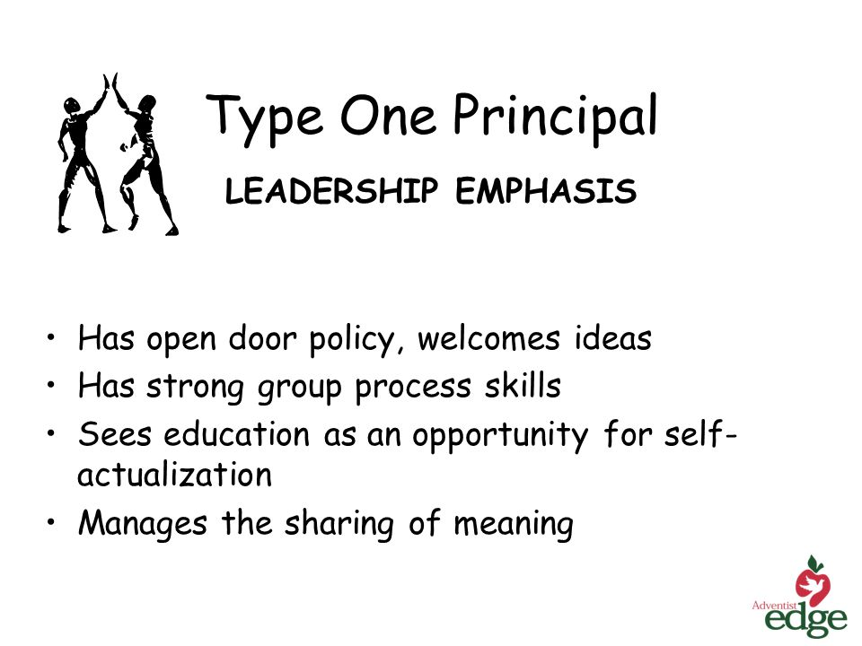 Type One Principal LEADERSHIP EMPHASIS Has open door policy, welcomes ideas Has strong group process skills Sees education as an opportunity for self- actualization Manages the sharing of meaning