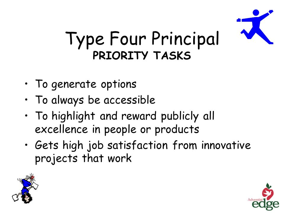 Type Four Principal PRIORITY TASKS To generate options To always be accessible To highlight and reward publicly all excellence in people or products G
