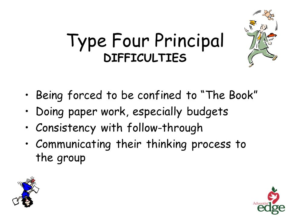 Type Four Principal DIFFICULTIES Being forced to be confined to The Book Doing paper work, especially budgets Consistency with follow-through Communic