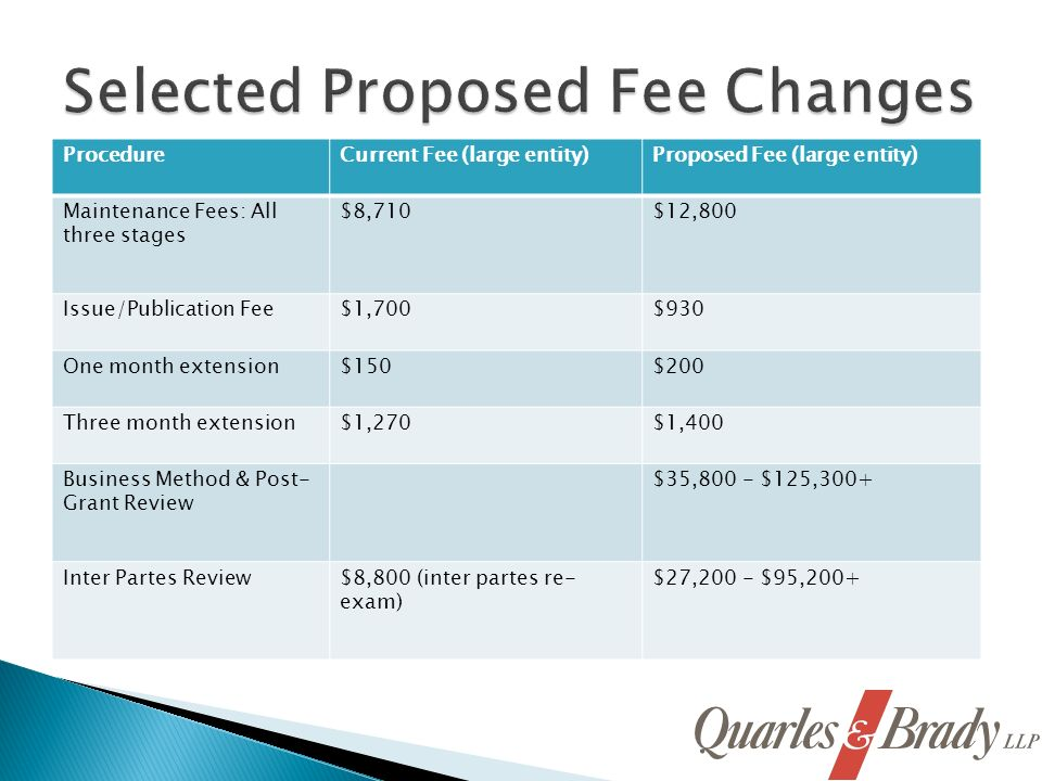 ProcedureCurrent Fee (large entity)Proposed Fee (large entity) Maintenance Fees: All three stages $8,710$12,800 Issue/Publication Fee$1,700$930 One mo